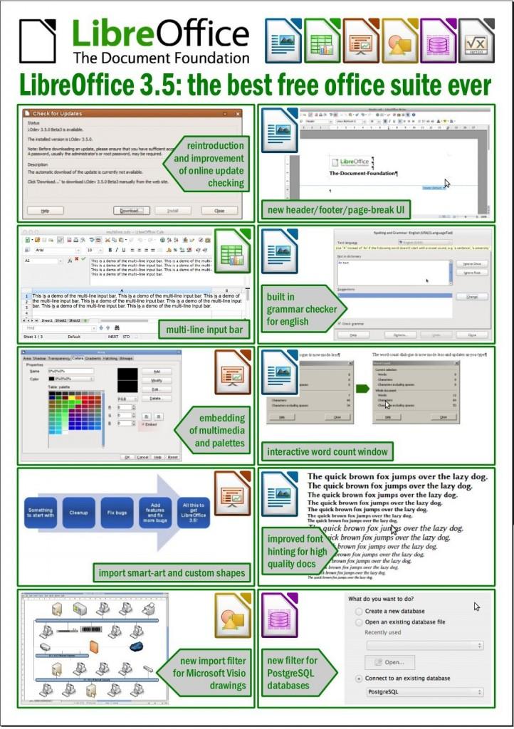 Libreoffice 3.5 Info