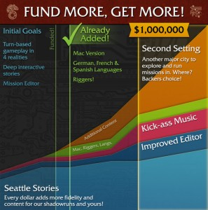 Funding Grafik