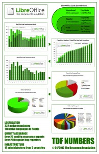 TFD Infographics 04/12