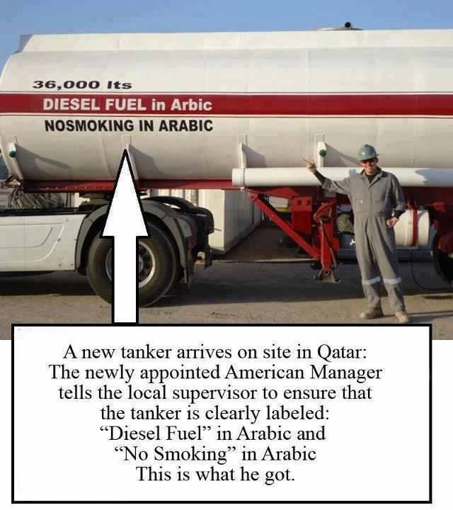 Diesel Fuel in Arabic und No Smoking in Arabic