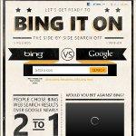 Bing it on!: Microsoft fordert Google in Sachen Suchmaschine heraus