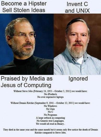 Dennis Ritchie und Steve Jobs sind fast am gleichen Tag gestorben