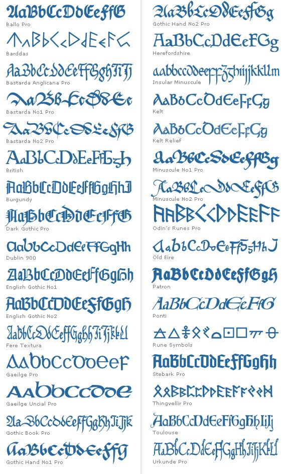 Mittelalterschriftarten