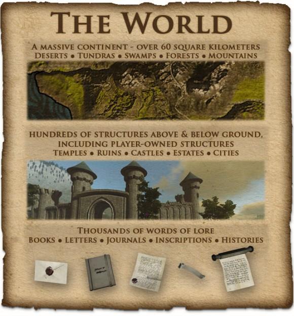 FRONTIERS: Die Welt (Quelle: kickstarter.com)