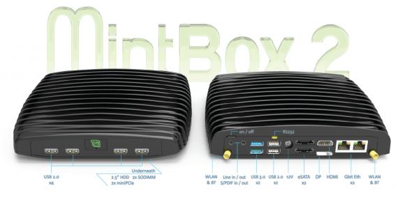 MintBox 2 (Quelle:fit-pc.com)