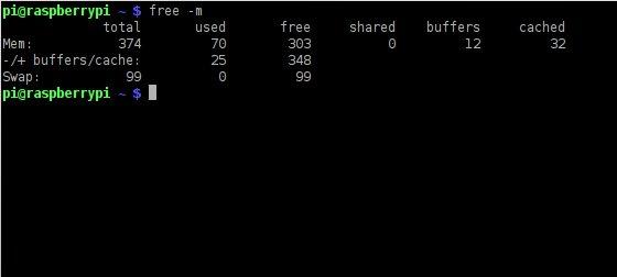 Raspberry Pi: free -m