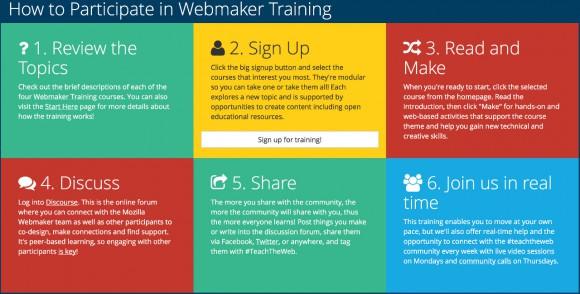So nimmt man am Webmaker Training bei