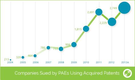 LOTNET: Von PAEs verklagte Firmen (Quelle: lotnet.com)