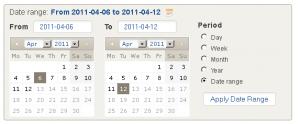 Piwik Kalender Zeitspanne Bericht