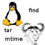 Backup oder Datensicherung eines root-Servers / vServers / VPS