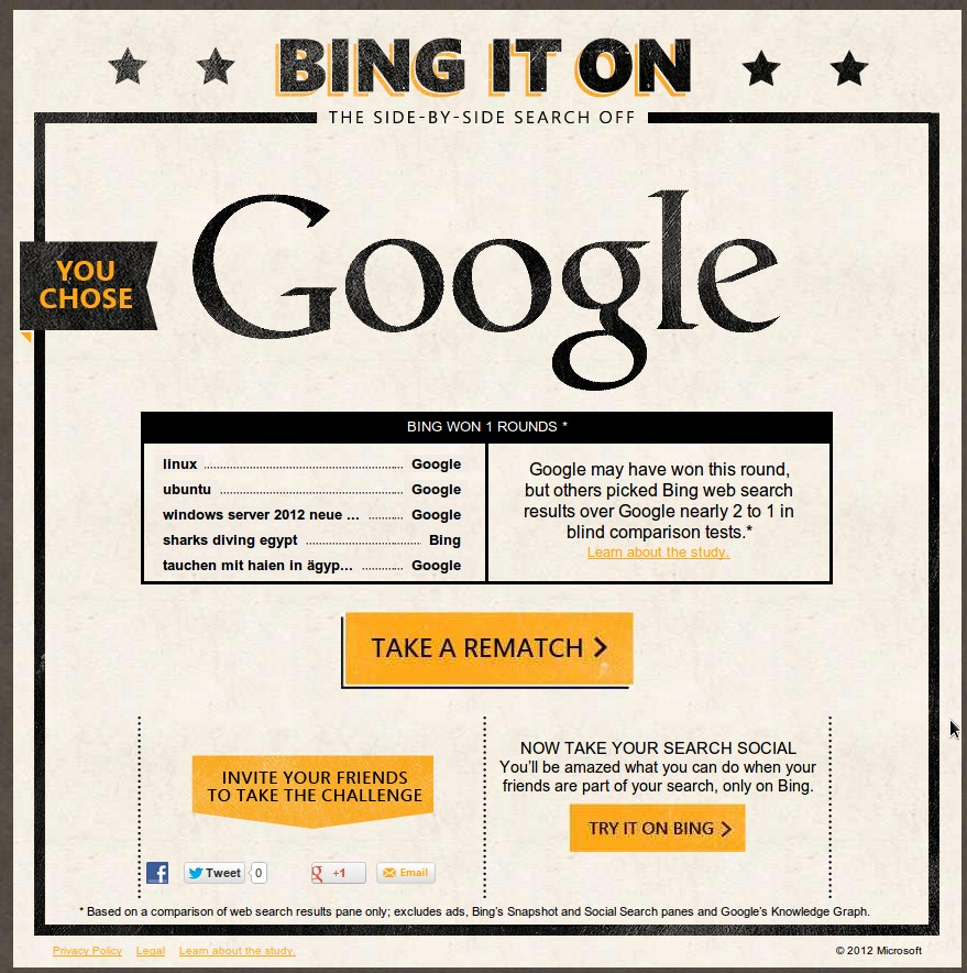 Bing It On: Ergebnis