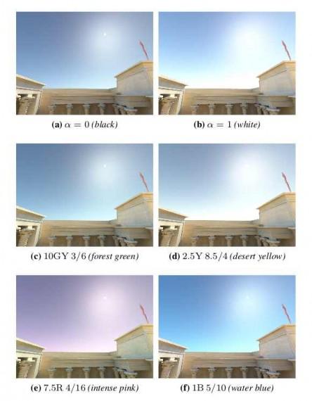 Einfluss der Bodenbeschaffenheit auf das Licht (Quelle: cgg.mff.cuni.cz)