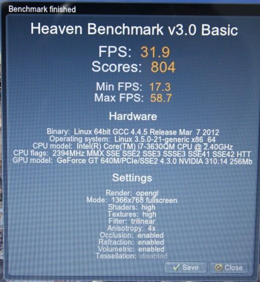 Unigine Heaven Benchmark: primusrun ist wesentlich schneller