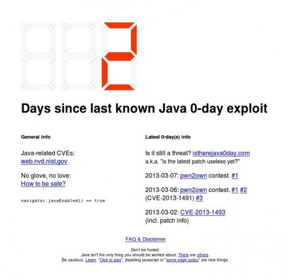 Tage seit dem letzten bekannten Hava 0-Day Exploit