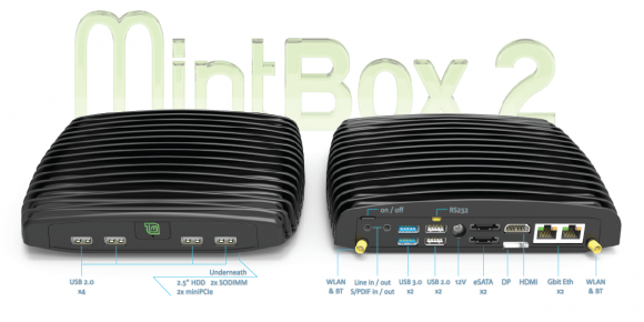 MintBox 2 (Quelle:fit-pc.com)