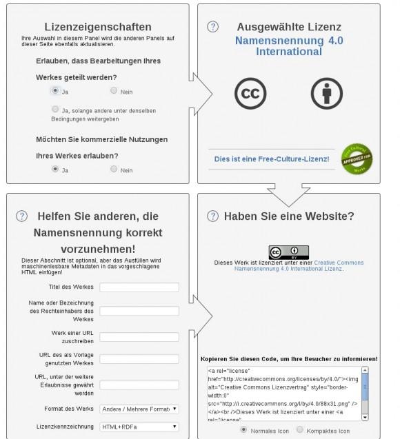 Creative Commons: Wähle Deine Lizenz