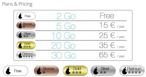 Pear OS 8: Pear Cloud Pricing