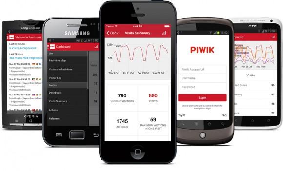 Piwik Mobile 2 (Quelle: piwik.org)