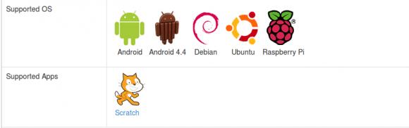 Banana Pi: Unterstützte Betriebssysteme