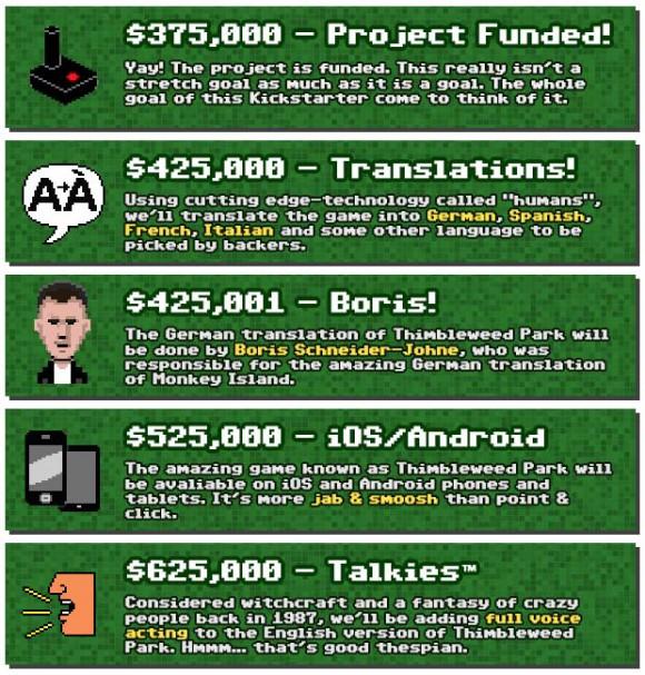 Thimbleweed Park Stretch Goals (Quelle: kickstarter.com)