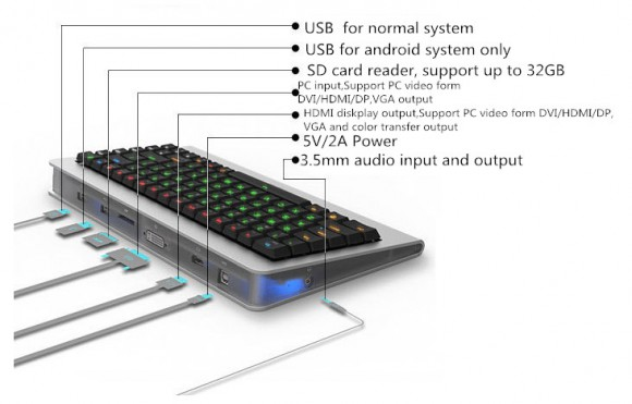 OneBoard Pro+ dient als Tastatur-Ersatz (Quelle: banggood.com)