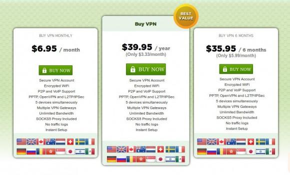 Private Internet Access: 3,33 US-Dollar pro Monat, wenn man eine Jahres-Abo kauft