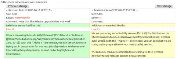 Die Zukunft von Kubuntu ist unsicher - oder nicht?
