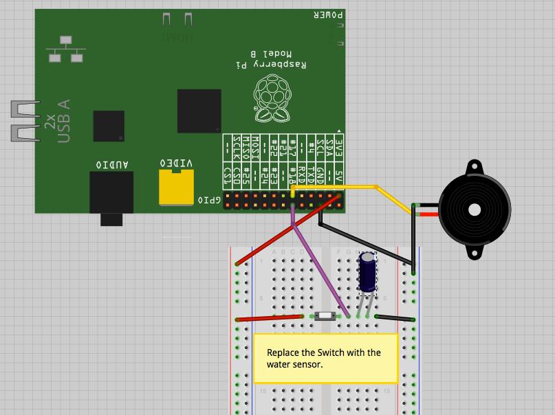 Das Raspberry Pi als Wassersensor benutzen (mit E-Mail)