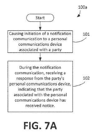 Sehr intSehr interessantes Patent ... (Quelle: eff.org)eressantes Patent ...