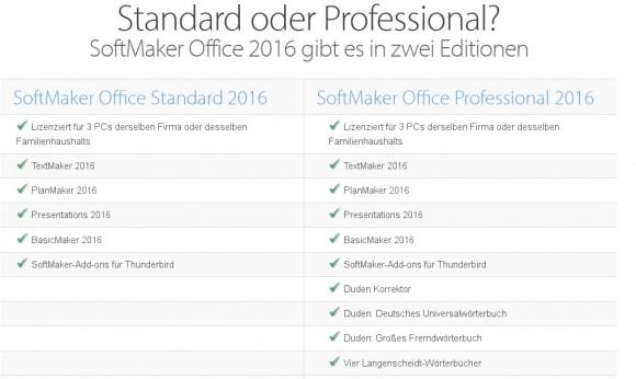 SoftMaker Office 2016 für Linux: Standard oder Professional