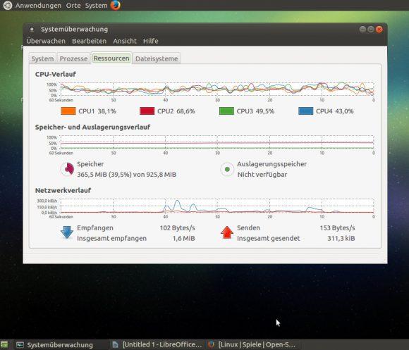Ressourcen-Verbrauch mit LirbeOffice und Firefox