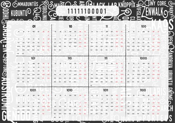Linux-Kalender 2017 mit den Top 100 Distributionen