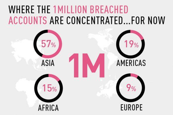 Gooligan hat schon eine Millione Android-Geräte infiziert (Quelle: blog.checkpoint.com)