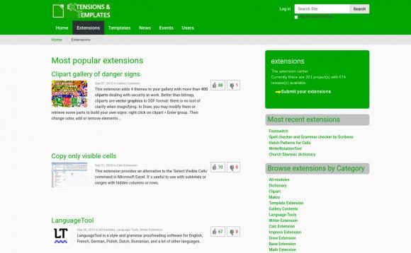 Extensions / Erweiterungen (Quelle: amantke.de)
