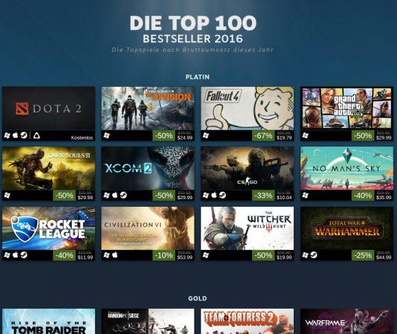 Top 100 Bestseller bei Steam im Jahre 2016