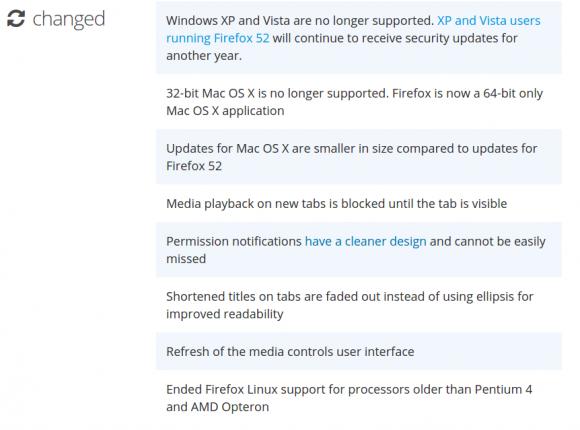 Firefox 53 braucht mindestens Pentium 4 oder AMD Opteron / Windows XP und Vista nicht mehr länger unterstützt