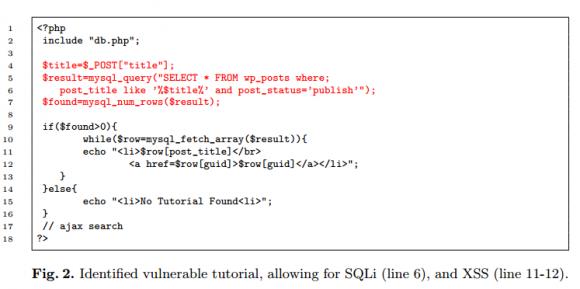 Ein Tutorial mit unsicherem Code