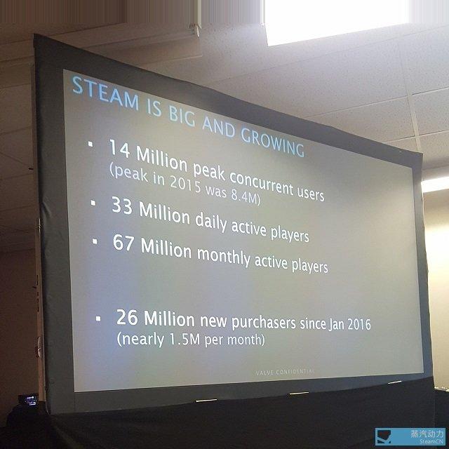 steam anzahl spiele