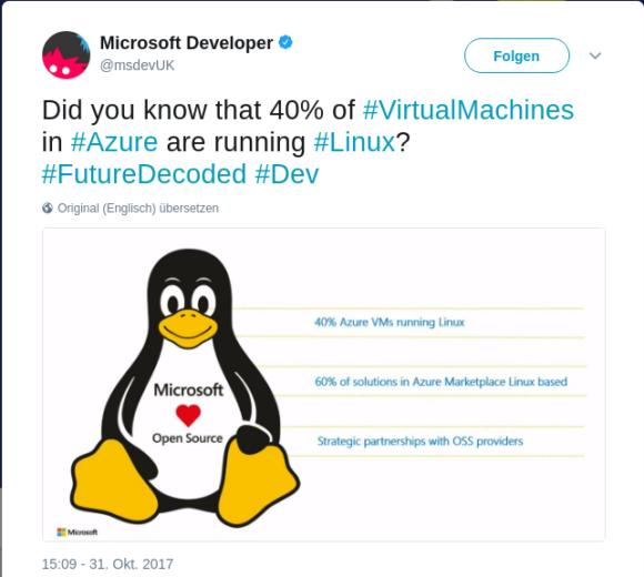 40 Prozent der Virtuellen Maschinen in Azure laufen mit Linux