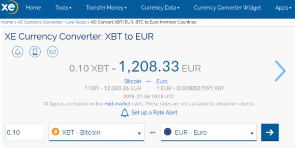 0,1 Bitcoin sind heute 1200 Euro wert