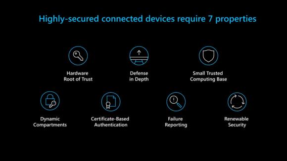 Azure Sphere basiert auf Linux und soll IoT sicherer machen
