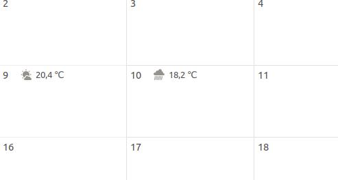 Wettervorhersage im Kalender