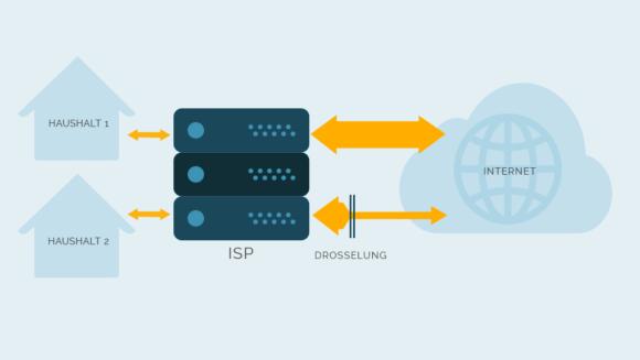 ISP drosselt Traffic Netzneutralität