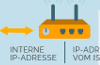 Funktioniert mein VPN (Virtual Private Network) in Griechenland?
