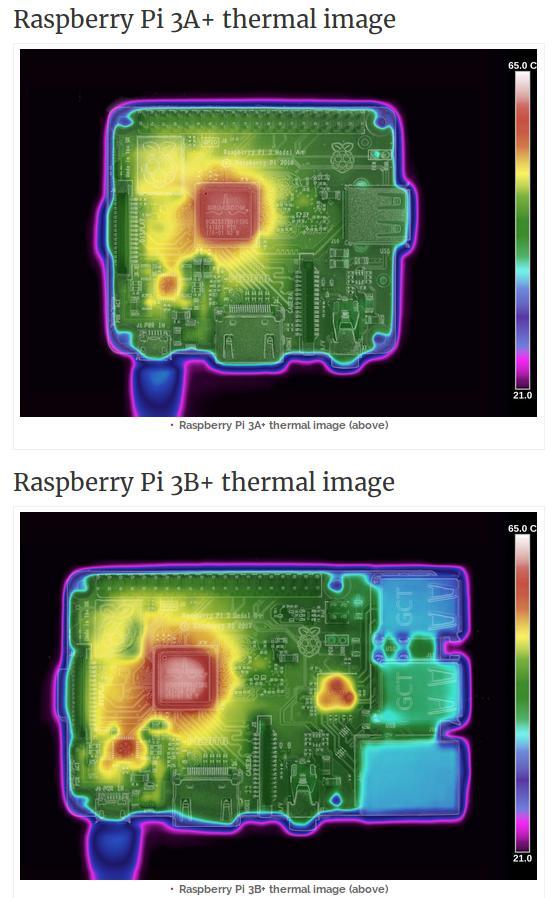 Wärmebilder der beiden schnellsten Pis (Screenshot von raspberrypi.org)