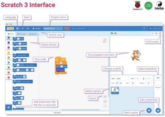 Scratch 3 von der Raspberry Pi Foundation erklärt