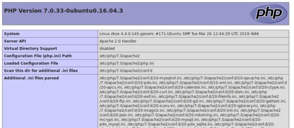 Nachsehen, was Apache mit PHP am Hut hat