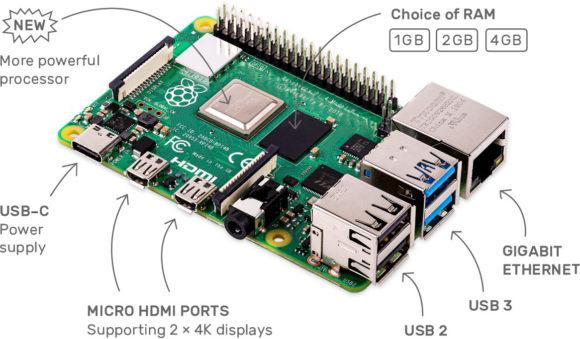 Raspberry Pi 4 (Quelle: raspberrypi.org)