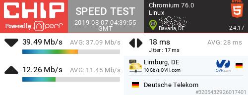 Geschwindigkeitsmessung ohne VPN