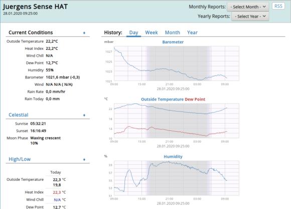Meine Wetterstation kann nur Temperatur, Luftdruck und Luftfeuchtigkeit